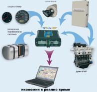 Енергоспестяващи системи за автомобили